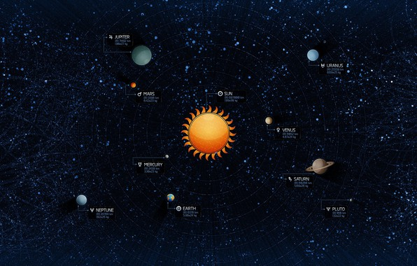 Picture space, Saturn, Earth, Vladstudio, Sun, stars, planet, map, Mars, Neptune, Venus, Mercury, Uranus, Jupiter, Pluto, …