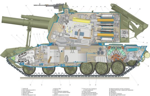 Picture gun, USSR, Russia, weapon, CCCP, machine gun, cannon, heavy weapon, Soviet Union, The Soviet Union, …