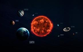Picture The sun, Saturn, Space, Star, Earth, Planet, Moon, Mars, Jupiter, Neptune, Mercury, Venus, Planets, Star, …