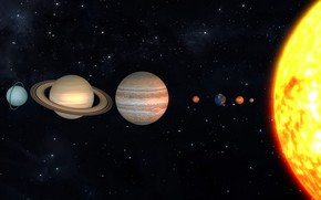 Picture the sun, planet, solar system, scale