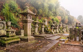 Picture Japan, Kyoto, chapel, the houses of the gods