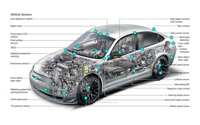 Picture automobiles, cutaway, engineering, sensor