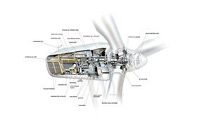 Picture cutaway, wind turbine, wind energy